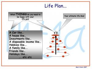 Life Plan - a life like